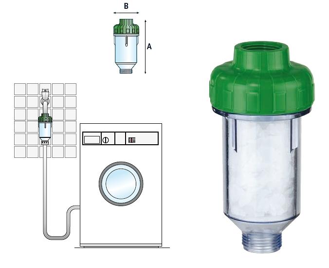 Вода используется человеком